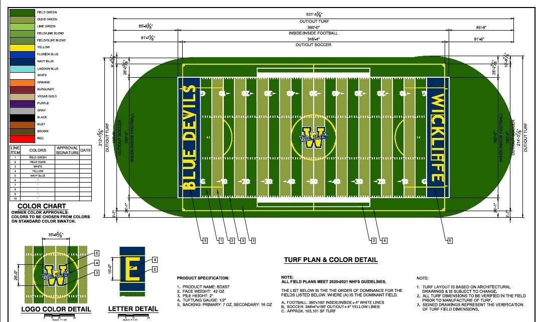 Field drawings for the new athletic field